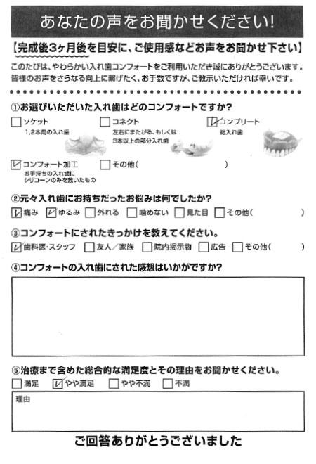コンプリートご利用者様(女性)アンケート
