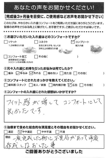 コンプリートご利用者様(50代・男性)アンケート