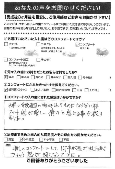 コンプリートご利用者様(60代・男性)アンケート